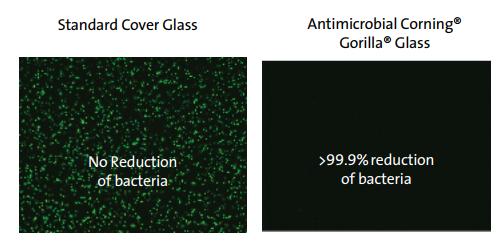 Anti-Bacterial Gorilla Glass