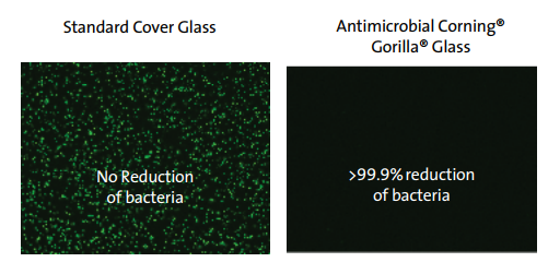 Anti-Bacterial Gorilla Glass
